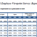 Federal_Employee_Viewpoint_Survey1